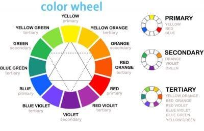 Bánh xe màu sắc và các cấp độ màu khác nhau.